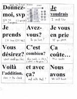 Cafe Vocabulary